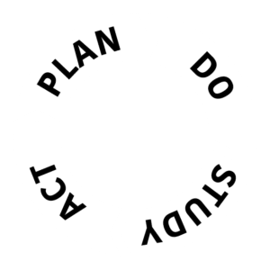 Lean   Plan › Do › Study › Act › Repeat